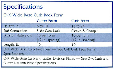 BMF O-K Wide Base Form Specifications